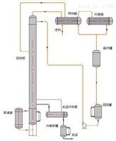 溶剂回收系统